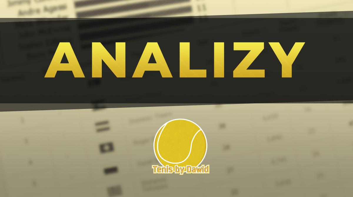 Analiza na 11.10.20 czyli finał Roland Garros 2020